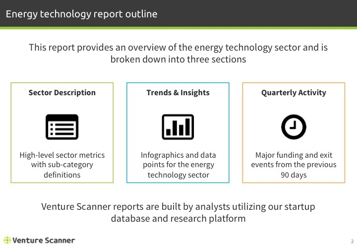 Energy Technology Q1 2017 Report Outline