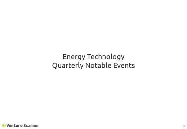 Energy Technology Q1 2017 Recent Activity