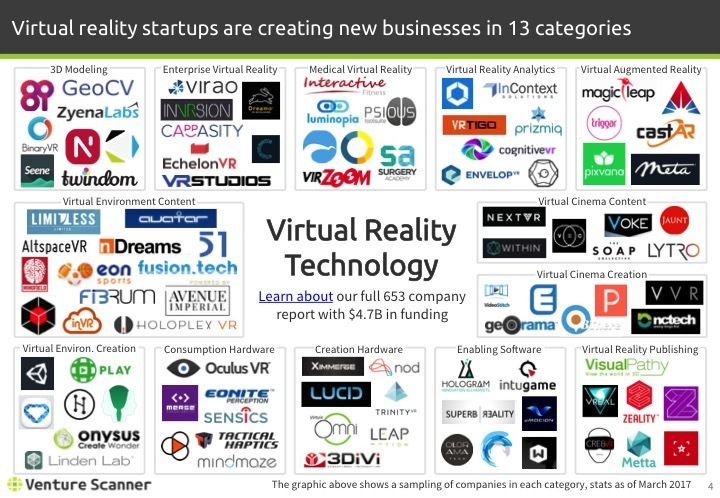 Virtual Reality Q1 2017 Logo Map