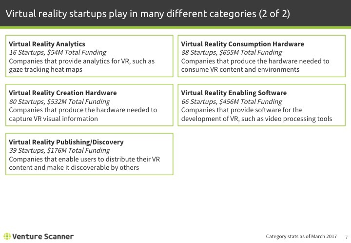 Virtual Reality Q1 2017 Categories 2
