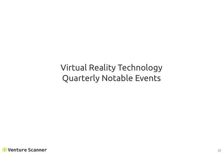 Virtual Reality Q1 2017 Recent Activity