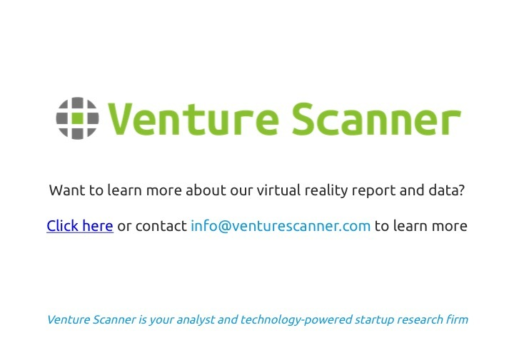 Virtual Reality Q1 2017 Venture Scanner Contact Info