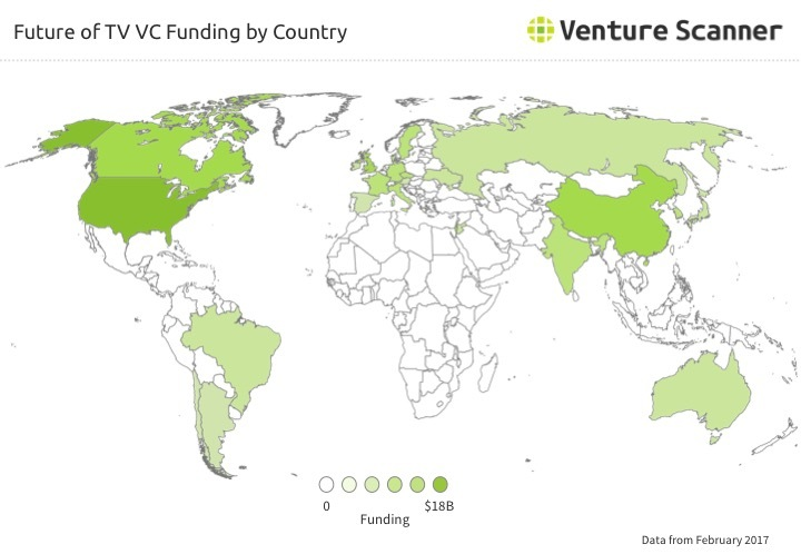 Future of TV VC Funding by Country Q1 2017