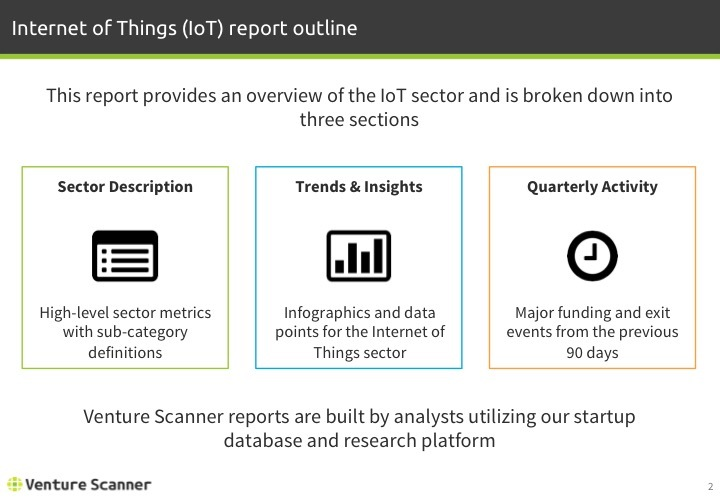 IoT Q1 2017 Report Outline