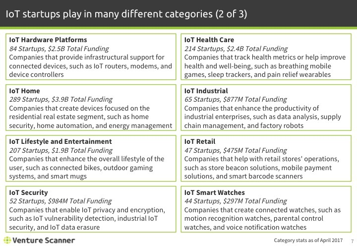 IoT Q1 2017 Categories 2