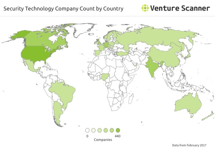 Security Technology Company Count by Country Q2 2017