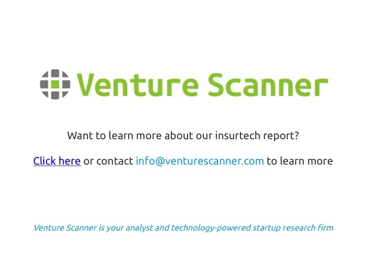 Insurtech Q2 2017 Venture Scanner Contact
