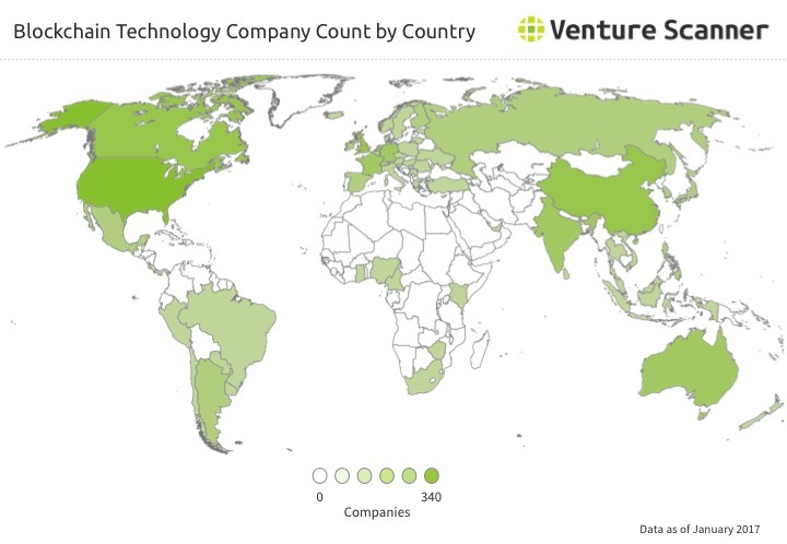 Bitcoin Company Count by Country Q2 2017