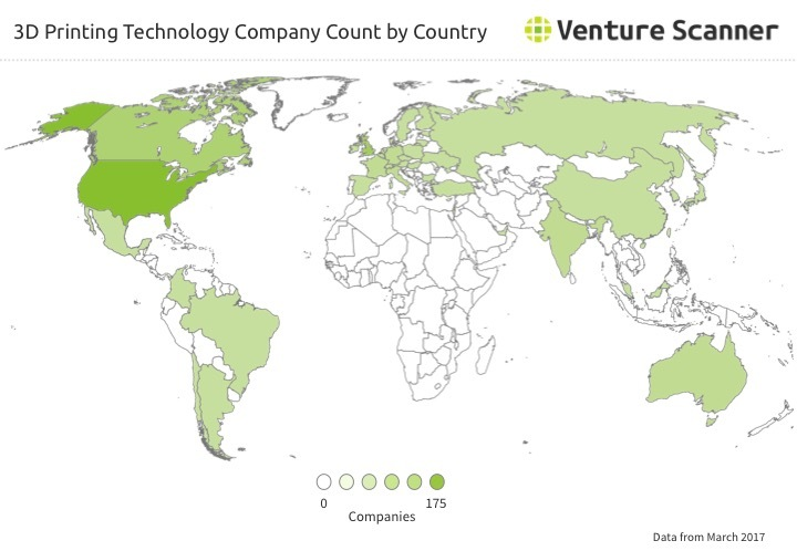 3D Printing Company Count By Country Q2 2017