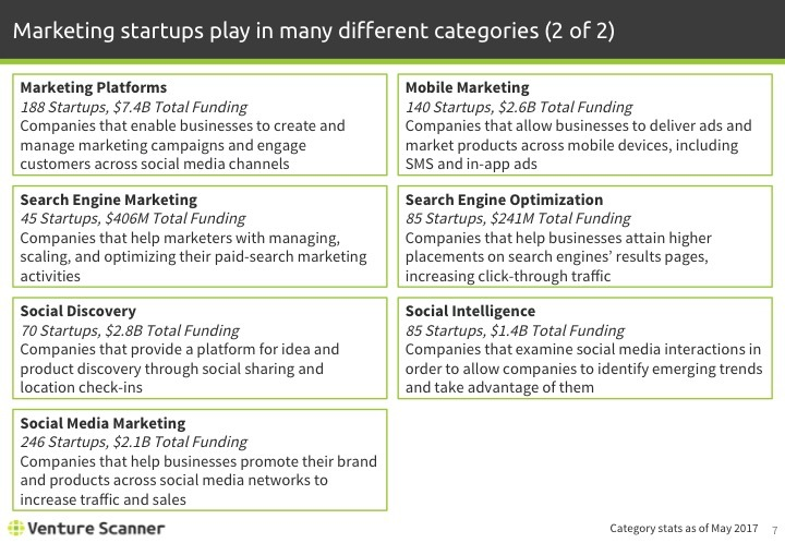 Martech Q2 2017 Categories 2
