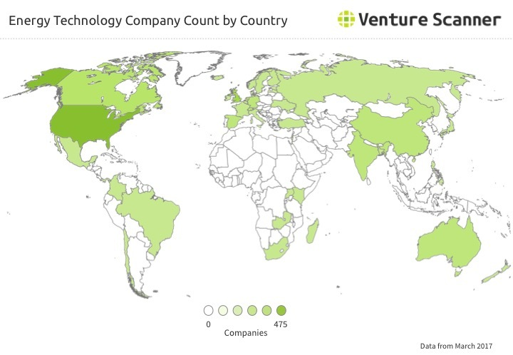 Energy Technology Company Count by Country Q2 2017