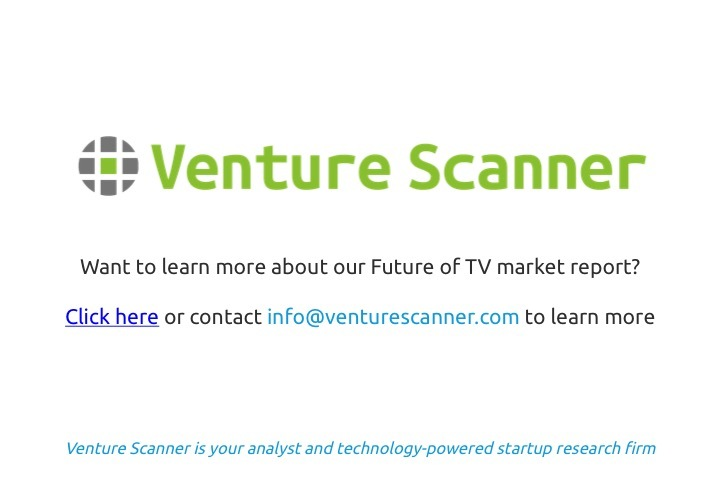 Future of TV Q2 2017 Venture Scanner Contact
