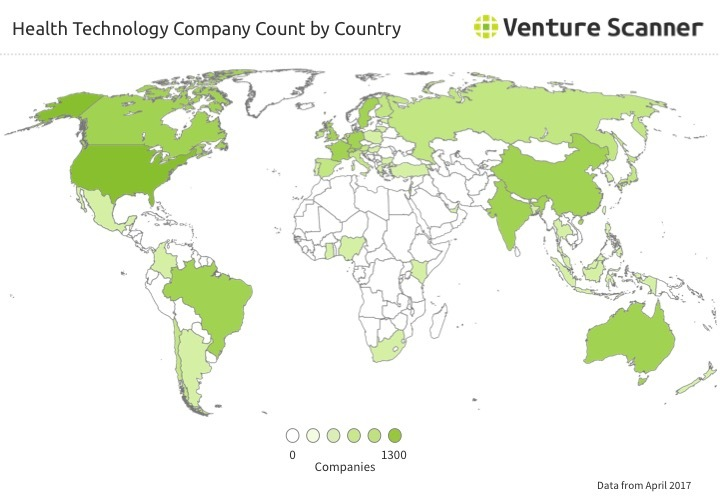 Health Technology Company Count by Country Q2 2017