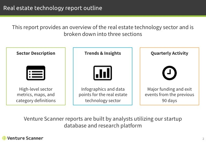 Real Estate Tech Q2 2017 Report Outline