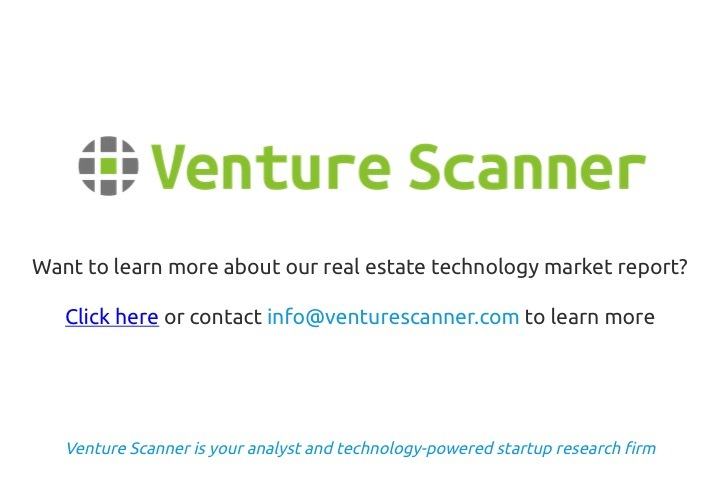 Real Estate Tech Q2 2017 Venture Scanner Contact Info