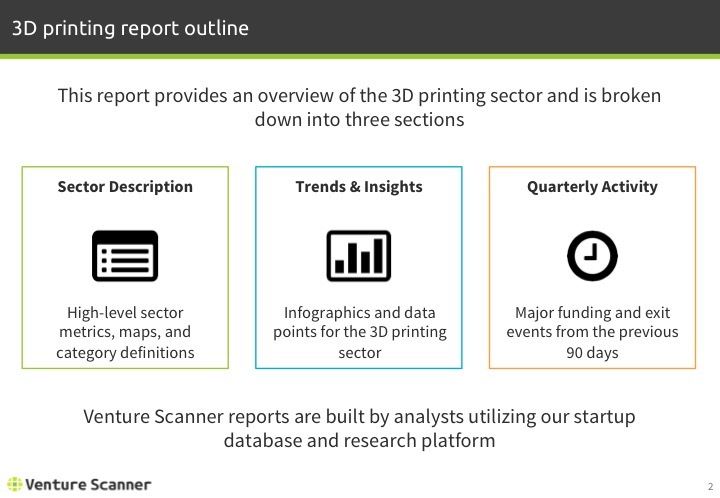 3D Printing Q2 2017 Report Outline