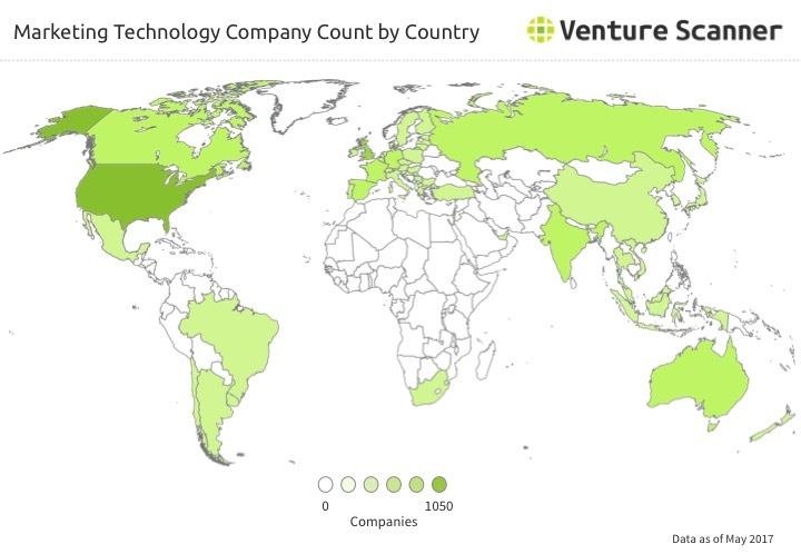 Martech Company Count by Country Q2 2017