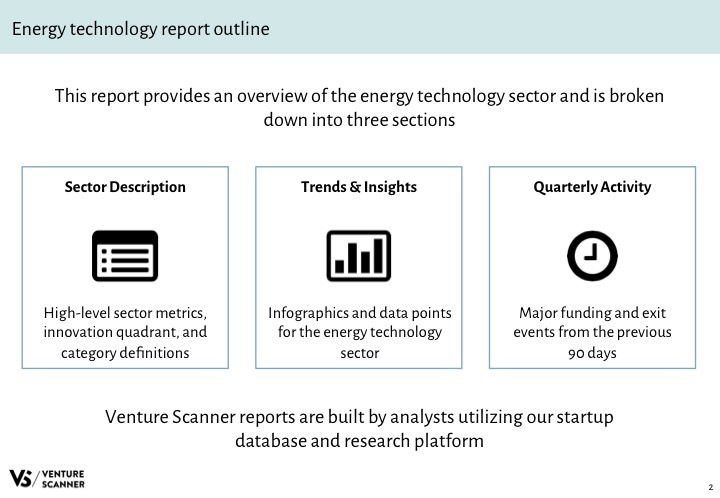 Energy Tech Q2 2017 Report Outline