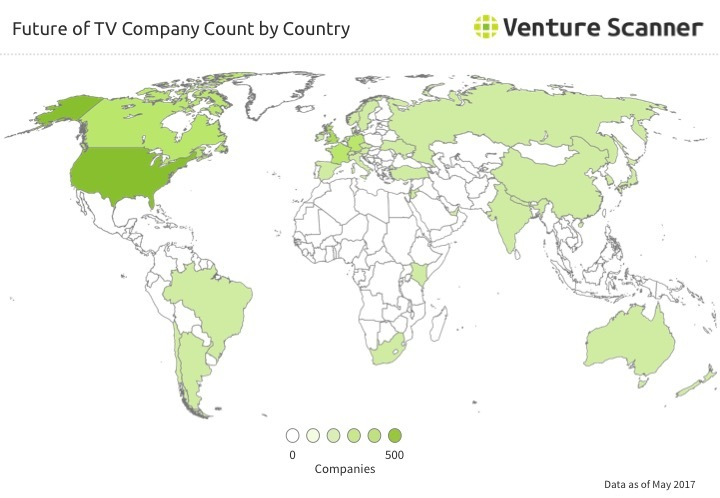 Future of TV Company Count by Country