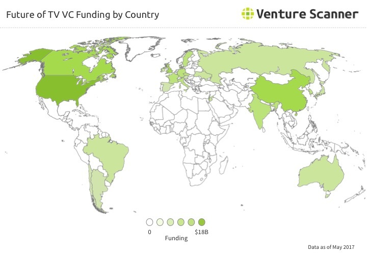 Future of TV VC Funding by Country