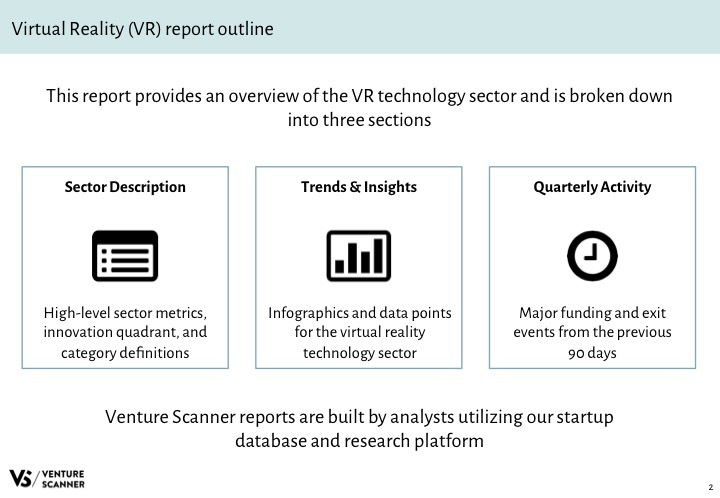 VR Q3 2017 Report Outline