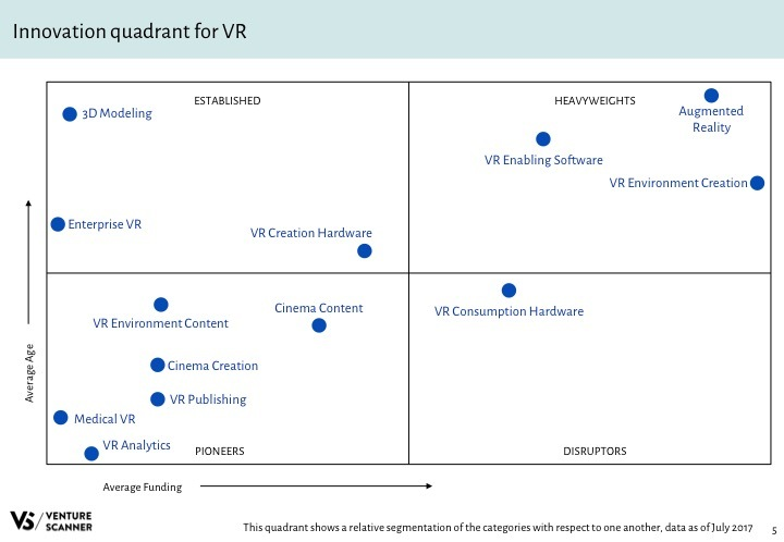 VR Q3 2017 Innovation Quadrant