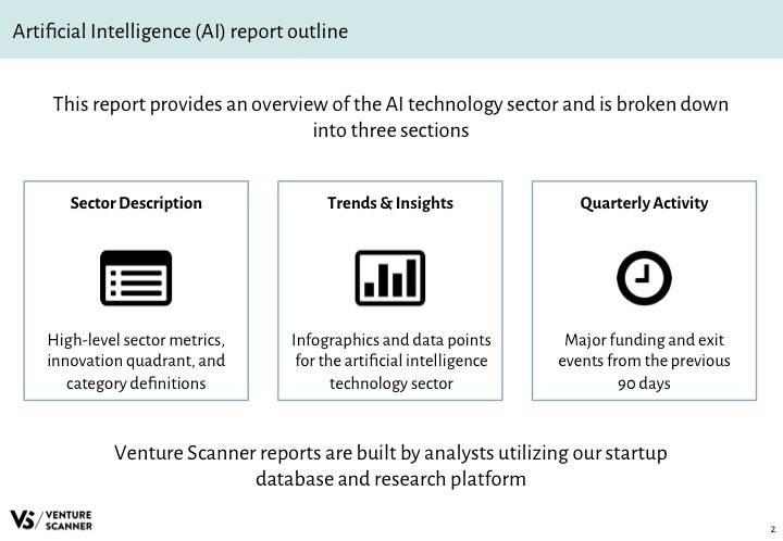 AI Q3 2017 Report Outline