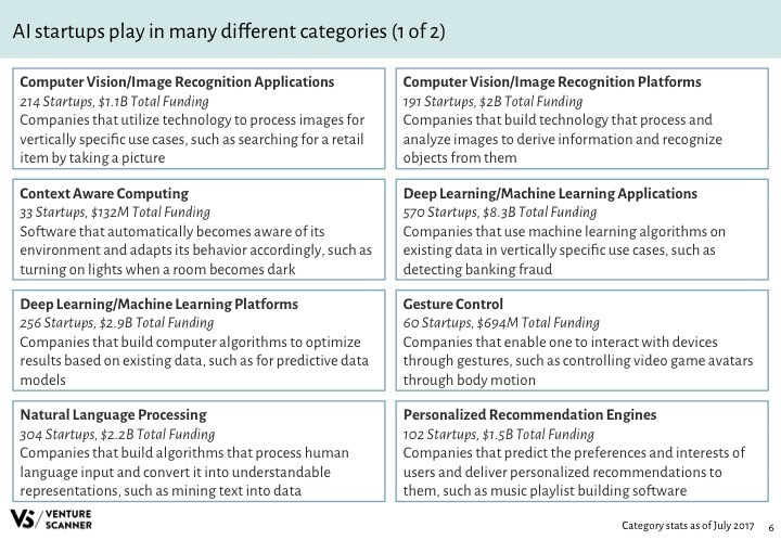 AI Q3 2017 Categories 1