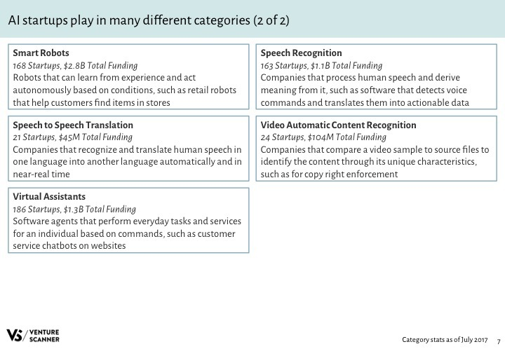 AI Q3 2017 Categories 2