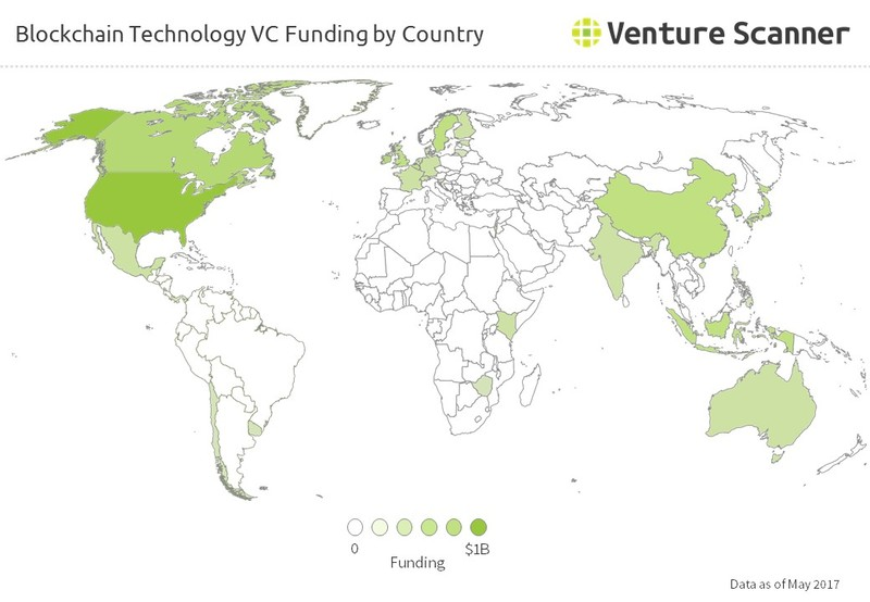 Blockchain Technology VC Funding by Country