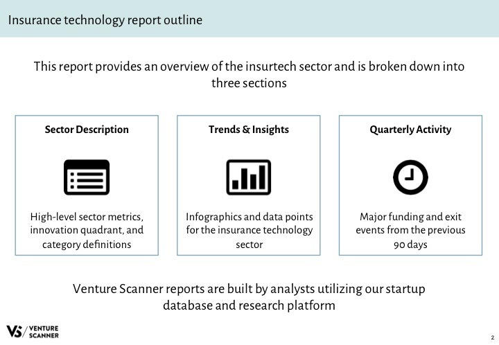 Insurtech Q3 2017 Report Outline