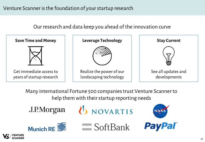 Insurtech Q3 2017 Venture Scanner Value