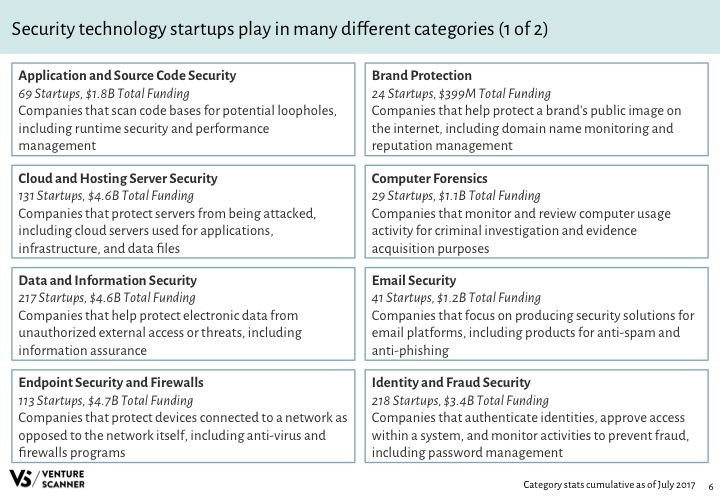 Security Tech Q3 2017 Categories 1
