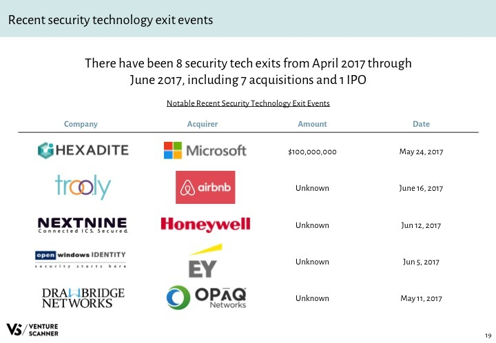 Security Tech Q3 2017 Recent Exit Events