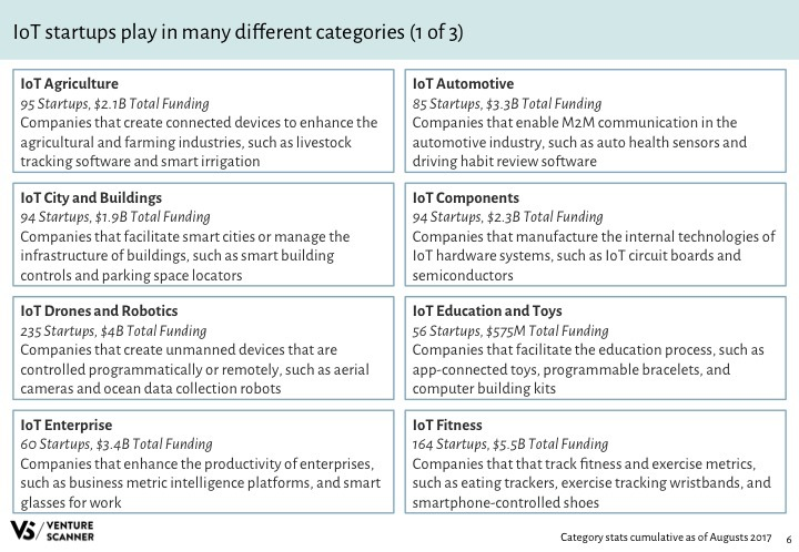 IoT Q3 2017 Categories 1