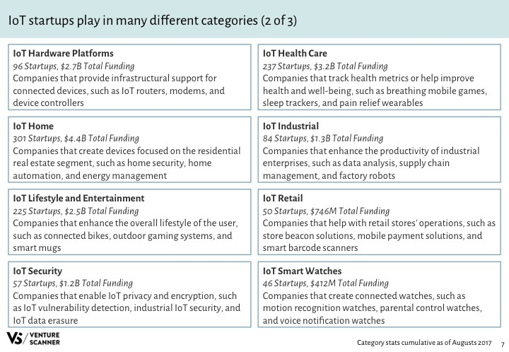 IoT Q3 2017 Categories 2