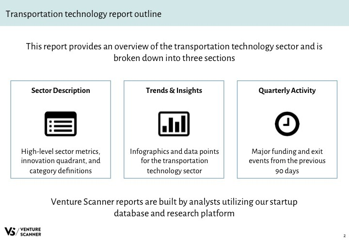 Transportation Tech Q3 2017 Snapshot Outline