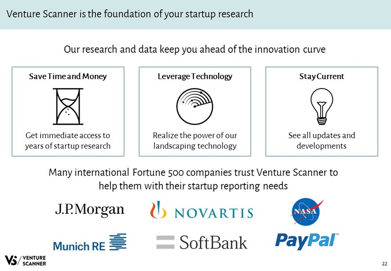 Retail Technology Slideshare About Venture Scanner Products
