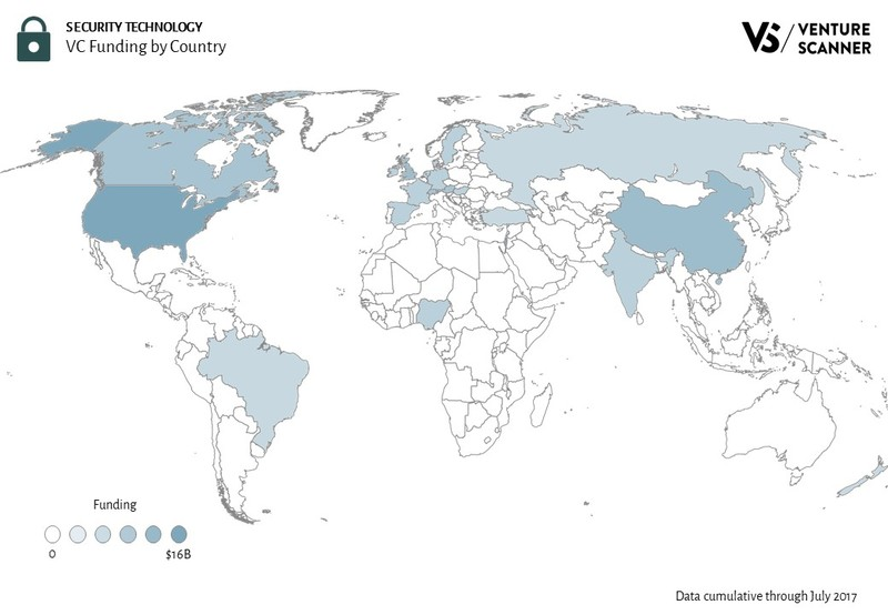 Security Technology VC Funding by Country