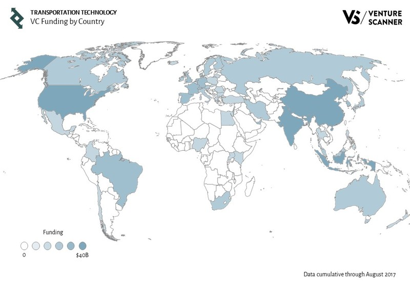 Transportation Technology VC Funding by Country