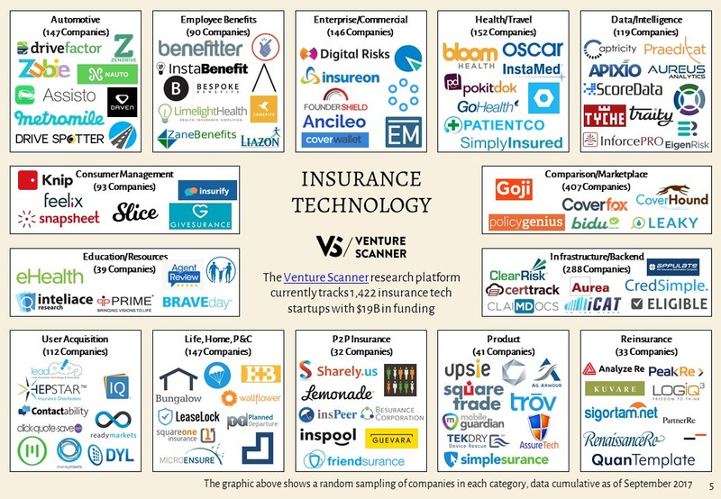 InsurTech Logo Map