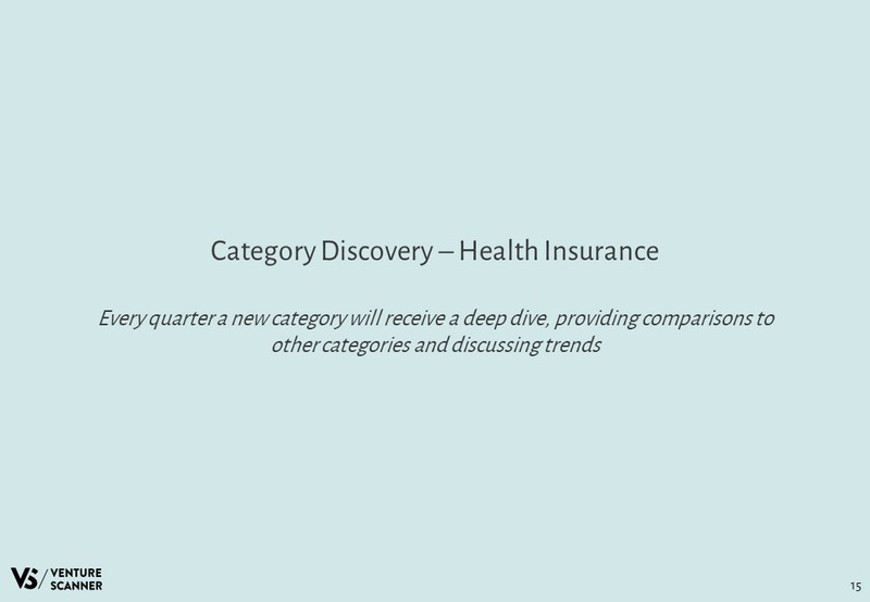 InsurTech Category Health Insurance
