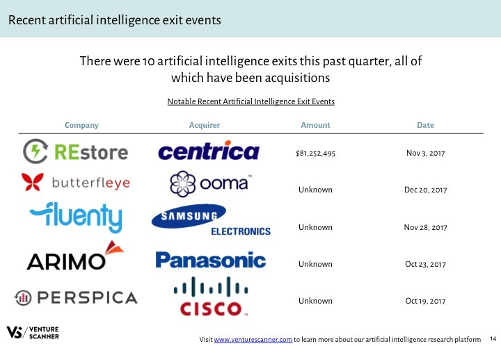 AI Q4 2017 Recent Exit Events
