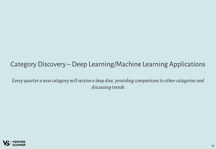 AI Q4 2017 Category Deep Dive