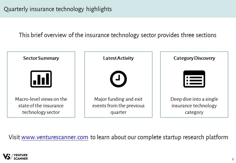 Insurtech Q4 2017 Outline