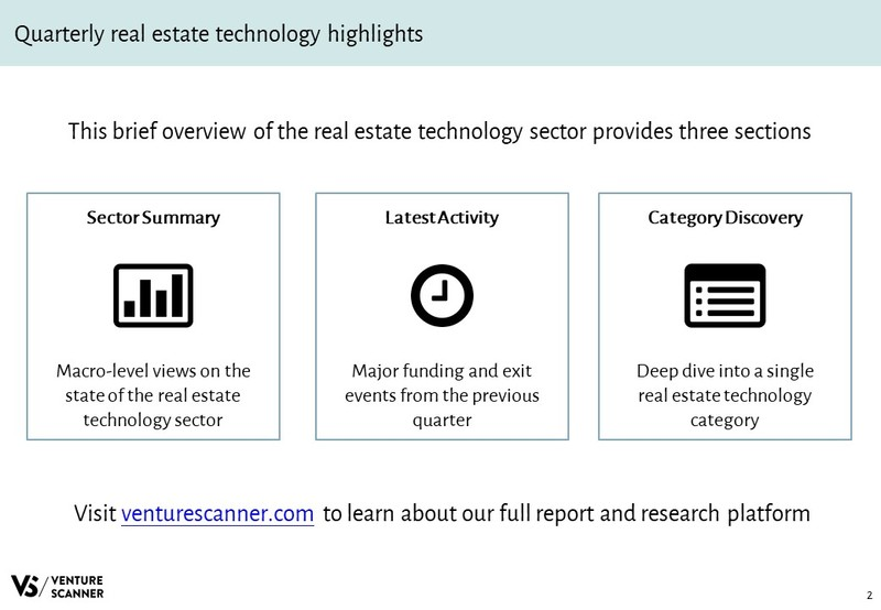 Real Estate Tech Q4 2017 Outline