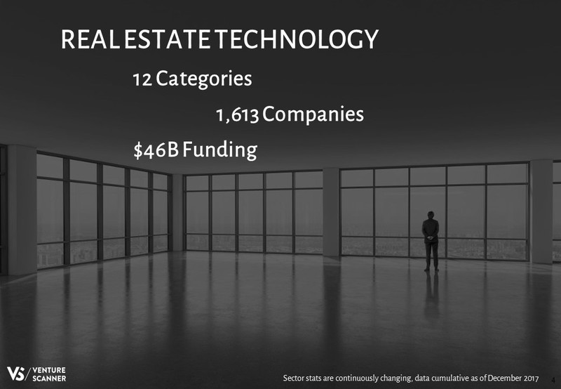 Real Estate Tech Q4 2017 Stats