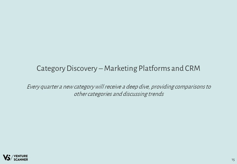Marketing Technology Marketing Platforms and CRM