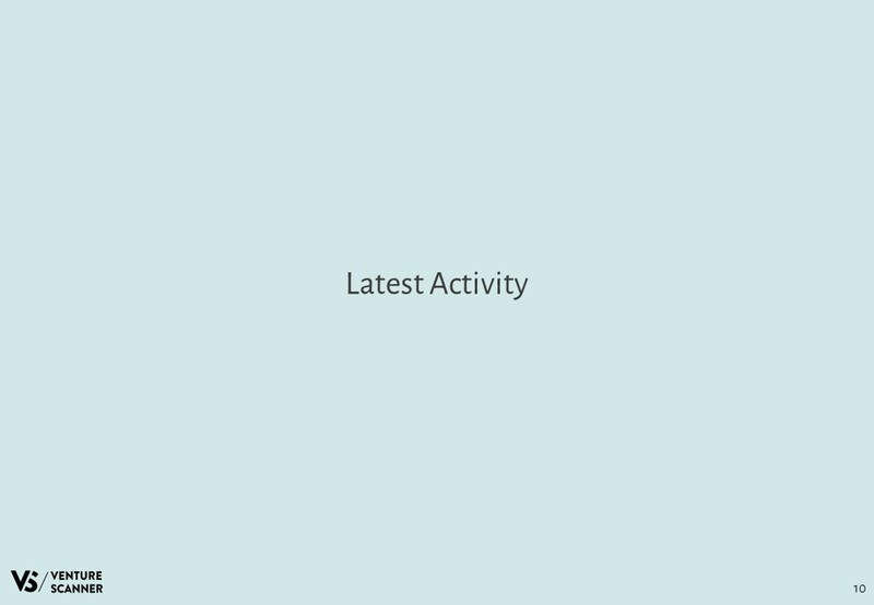 IoT Latest Activity