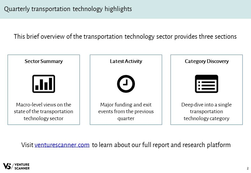 Transportation Technology Slideshare Intro Slide